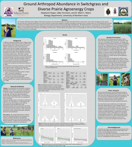 Ground arthropod abundance in switchgrass and diverse prairie agroenergy crops